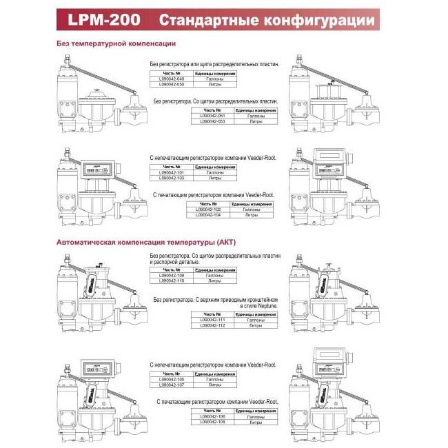 Расходомер объёмный LPM-200